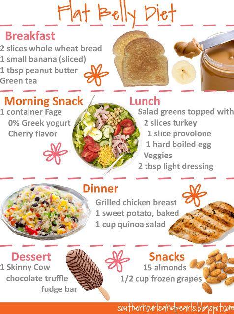 Favorite Foods Diet PDF